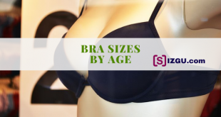 Bra Sizes by Age